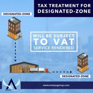 Company located in designated zone supplies services to company inside the designated zone will charge VAT